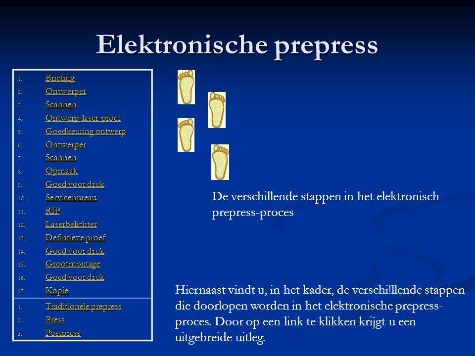 Elektronische prepress 1. Briefing Briefing 2. Ontwerper Ontwerper 3. Scannen Scannen 4. Ontwerp-laser-proef Ontwerp-laser-proef 5. Goedkeuring ontwer