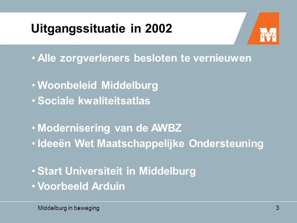 Middelburg in beweging14 betaalbaarheid •Bij Intramuraal wonen resteert netto besteedbaar ca € 250 /mnd •Bij extramuraal wonen ca € 100 / mnd oplossing: •PARTICIPATIEFONDS