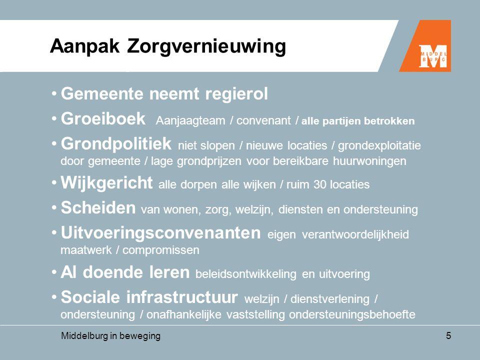 Middelburg in beweging6 •WONEN •ZORG •WELZIJN •DIENSTVERLENING •ONDERSTEUNING OPGAVE ZORGVERNIEUWING