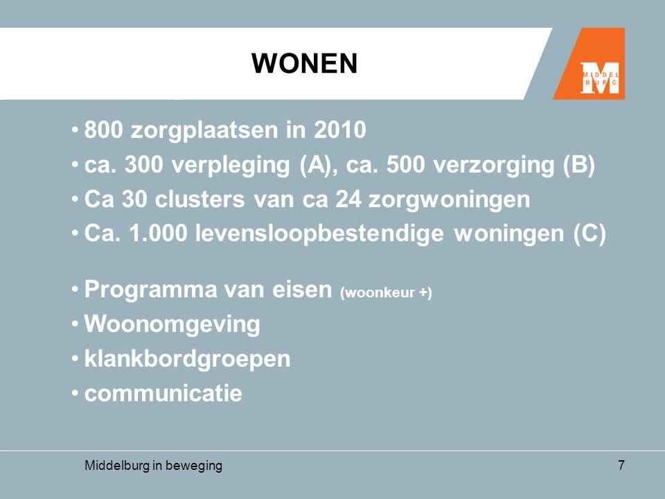 Middelburg in beweging18 Zorgvernieuwing in Middelburg Bedankt voor uw aandacht meer info ?.