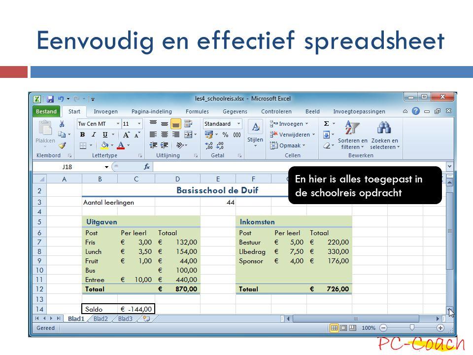 Eenvoudig en effectief spreadsheet En hier is alles toegepast in de schoolreis opdracht