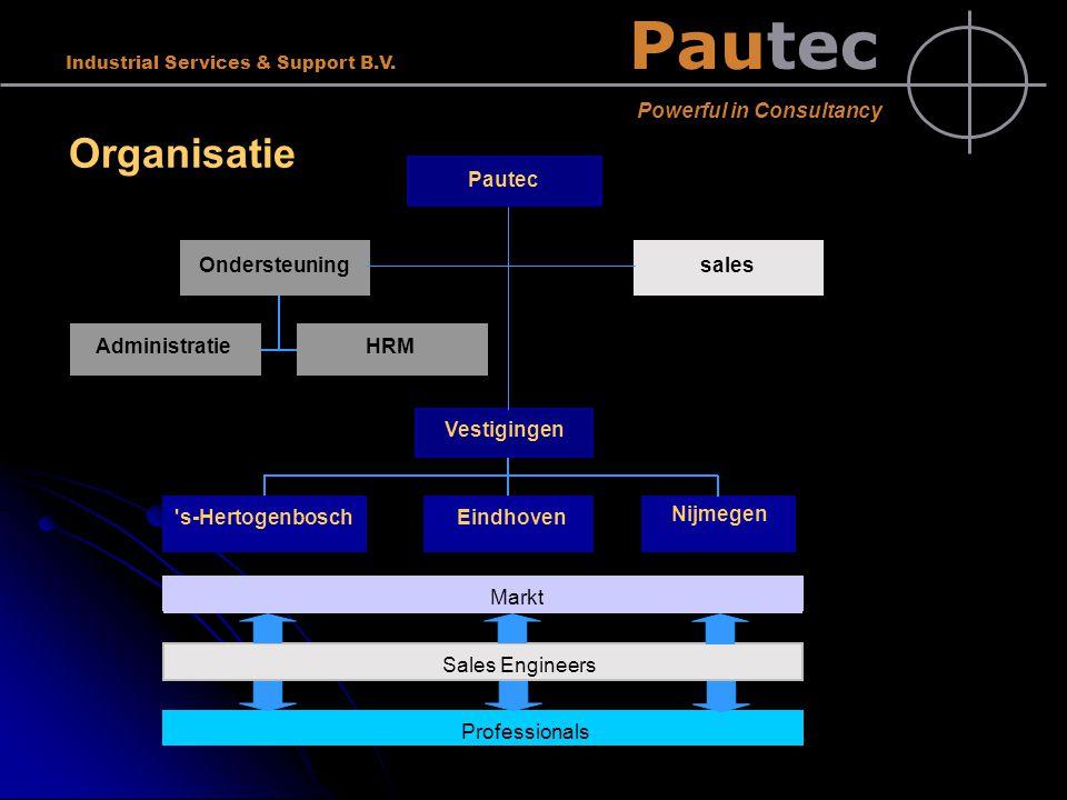 Pautec Powerful in Consultancy Industrial Services & Support B.V. Organisatie AdministratieHRM Ondersteuning Markt Sales Engineers Professionals 's-He