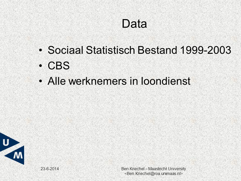 23-6-2014Ben Kriechel – Maastricht University Data •Sociaal Statistisch Bestand 1999-2003 •CBS •Alle werknemers in loondienst