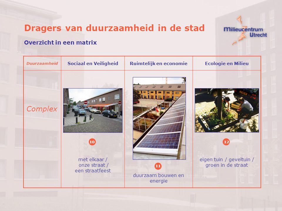 Dragers van duurzaamheid in de stad Overzicht in een matrix Duurzaamheid Sociaal en VeiligheidRuimtelijk en economieEcologie en Milieu Buurt 7 8 9 buu