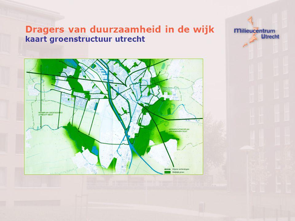Dragers van duurzaamheid in de stad Overzicht in een matrix Duurzaamheid Sociaal en VeiligheidRuimtelijk en economieEcologie en Milieu Complex 10 11 1