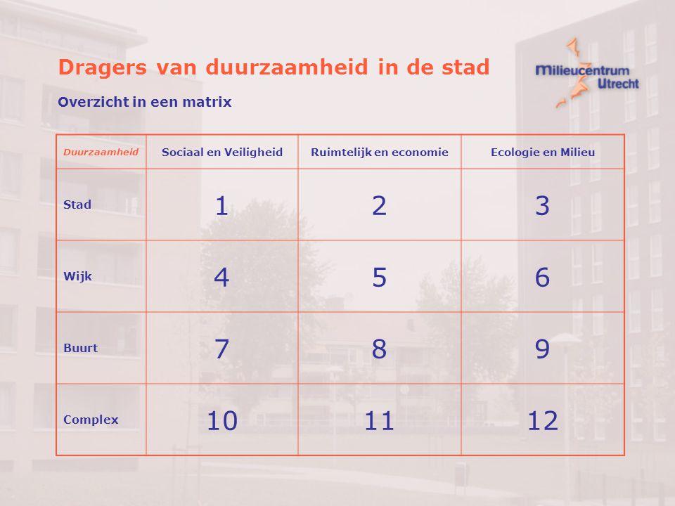"""Uitgangspunten stad Utrecht bij bewonersparticipatie -Carolien Spruijt """"principes van het stedelijk protocol herstructurering"""" """"principes van het sted"""