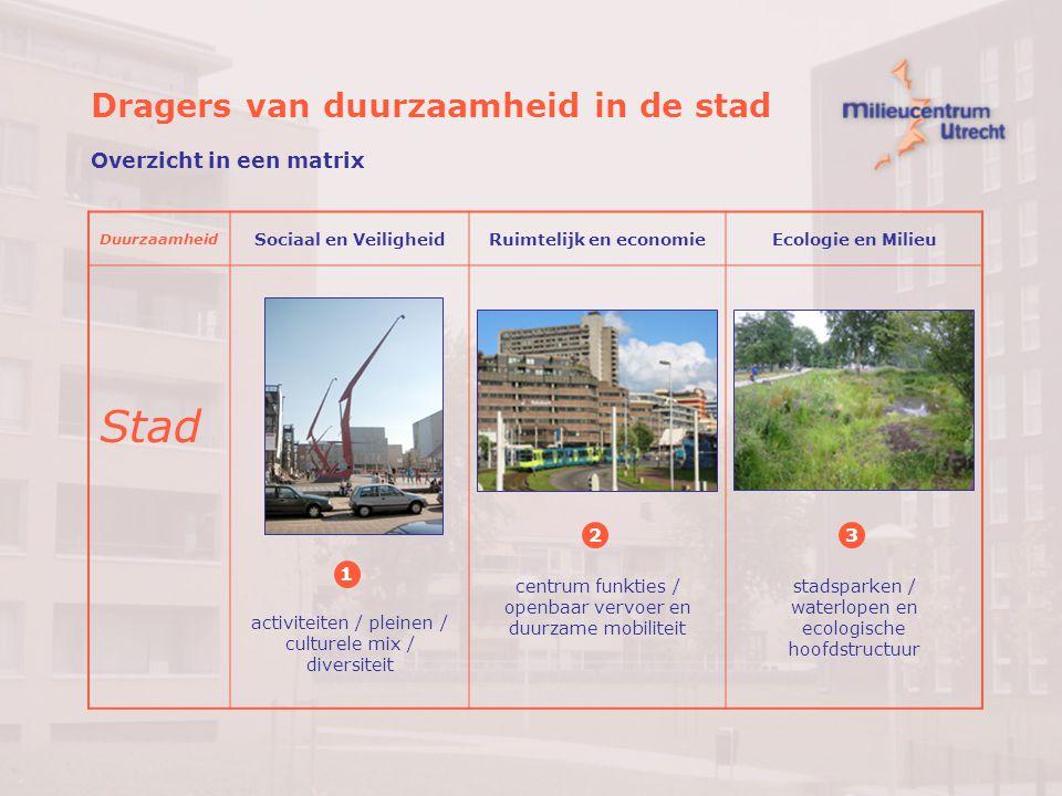 Dragers van duurzaamheid in de stad Overzicht in een matrix Duurzaamheid Sociaal en VeiligheidRuimtelijk en economieEcologie en Milieu Stad 123 Wijk 4