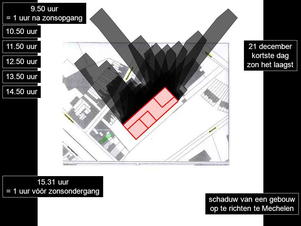 21 december kortste dag zon het laagst schaduw van een gebouw op te richten te Mechelen 9.50 uur = 1 uur na zonsopgang 10.50 uur11.50 uur 12.50 uur 13