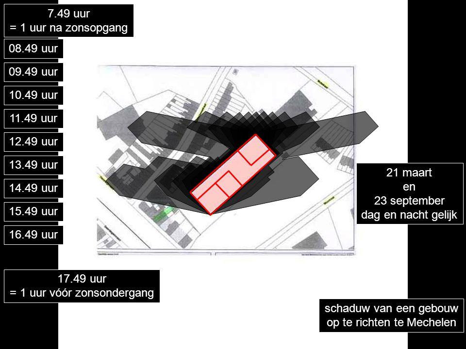 21 maart en 23 september dag en nacht gelijk schaduw van een gebouw op te richten te Mechelen 7.49 uur = 1 uur na zonsopgang 08.49 uur09.49 uur10.49 u