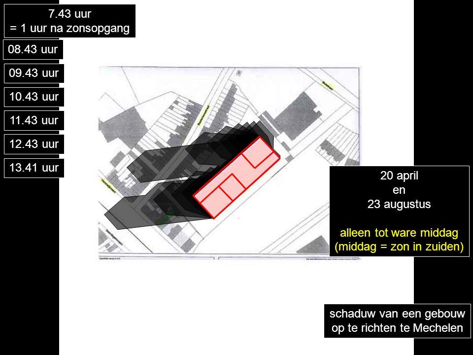 20 april en 23 augustus alleen tot ware middag (middag = zon in zuiden) schaduw van een gebouw op te richten te Mechelen 7.43 uur = 1 uur na zonsopgan