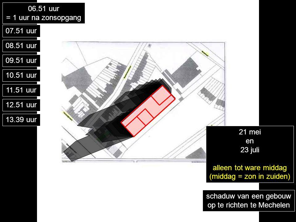21 mei en 23 juli alleen tot ware middag (middag = zon in zuiden) schaduw van een gebouw op te richten te Mechelen 06.51 uur = 1 uur na zonsopgang 08.