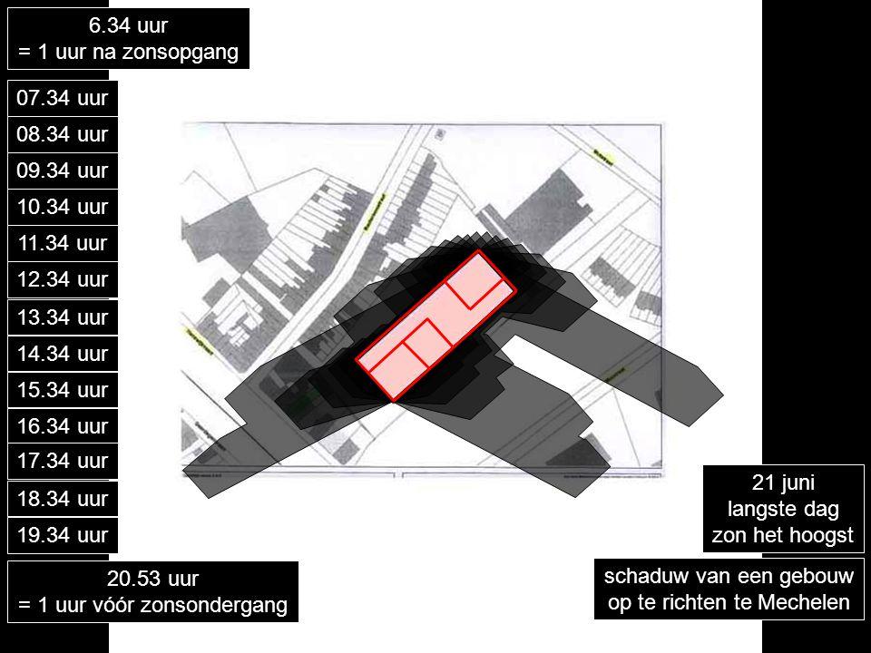 21 juni langste dag zon het hoogst schaduw van een gebouw op te richten te Mechelen 6.34 uur = 1 uur na zonsopgang 07.34 uur08.34 uur09.34 uur10.34 uu