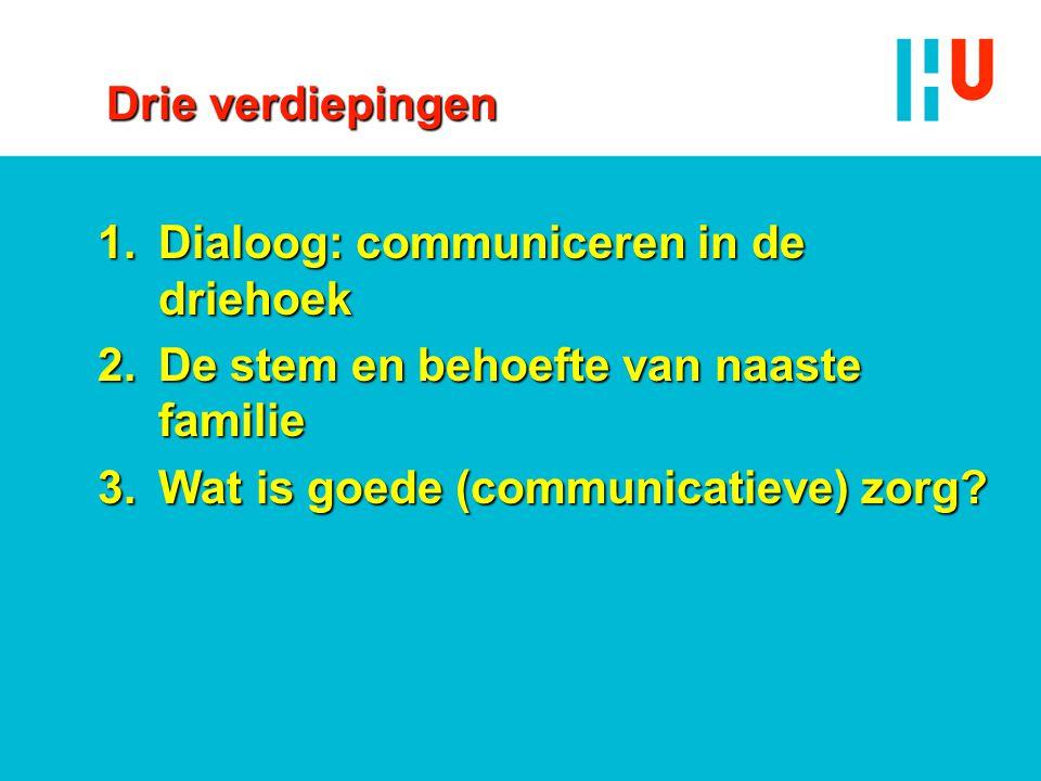 Drie verdiepingen 1.Dialoog: communiceren in de driehoek 2.De stem en behoefte van naaste familie 3.Wat is goede (communicatieve) zorg?