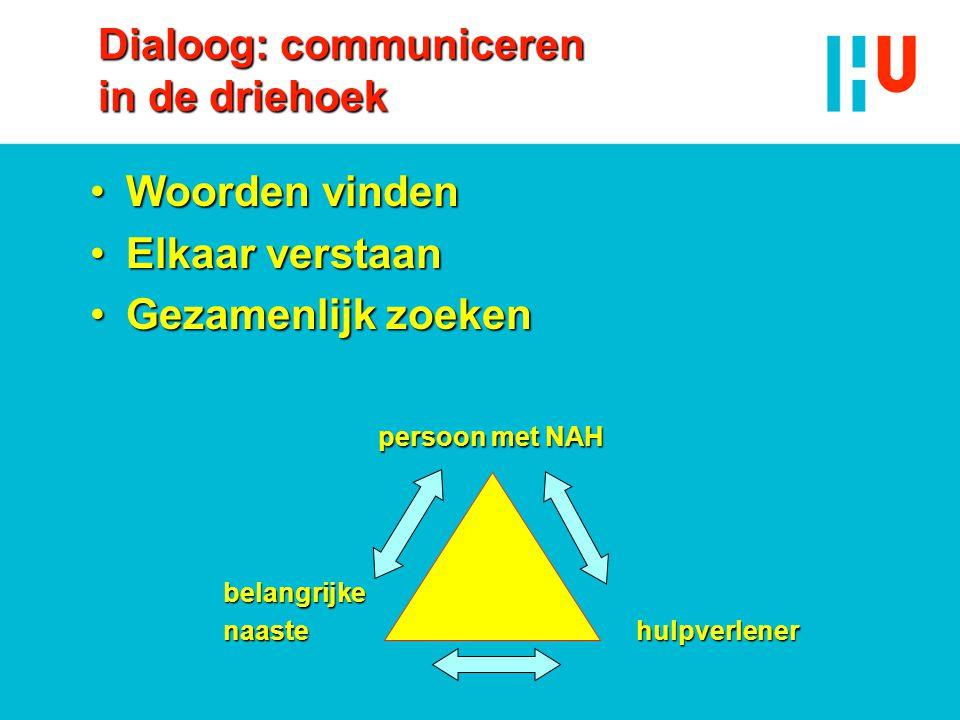 Dialoog: communiceren in de driehoek •Woorden vinden •Elkaar verstaan •Gezamenlijk zoeken persoon met NAH belangrijke belangrijke naaste hulpverlener