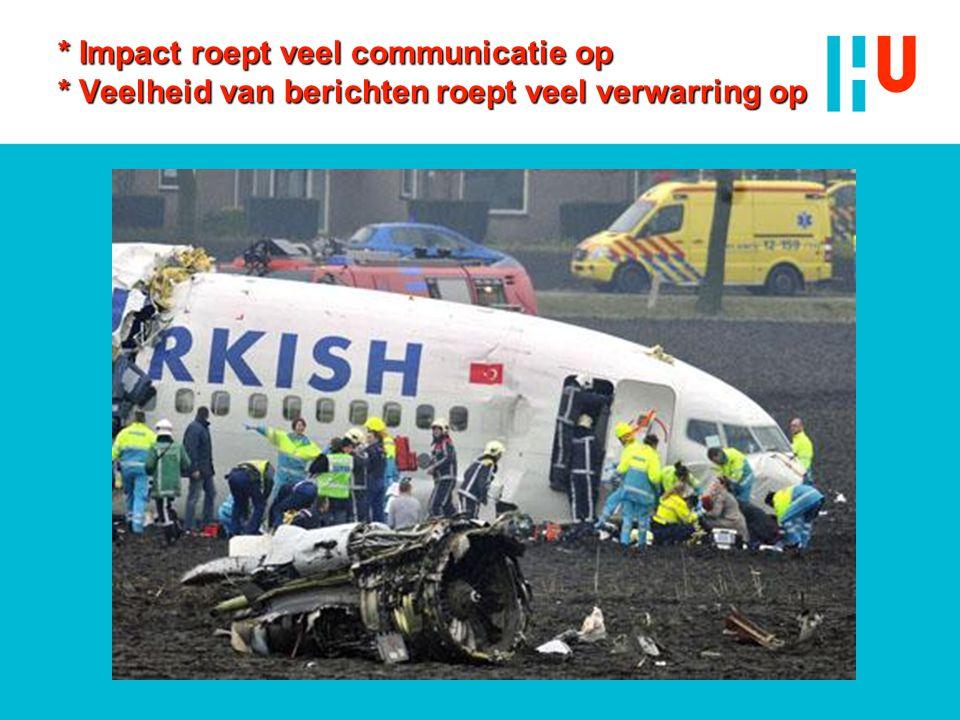 * Impact roept veel communicatie op * Veelheid van berichten roept veel verwarring op