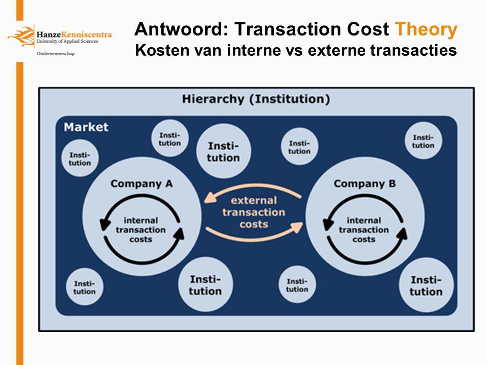 Antwoord: Transaction Cost Theory Kosten van interne vs externe transacties
