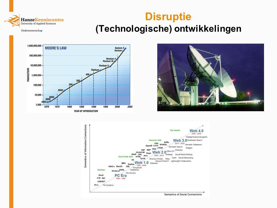Disruptie (Technologische) ontwikkelingen