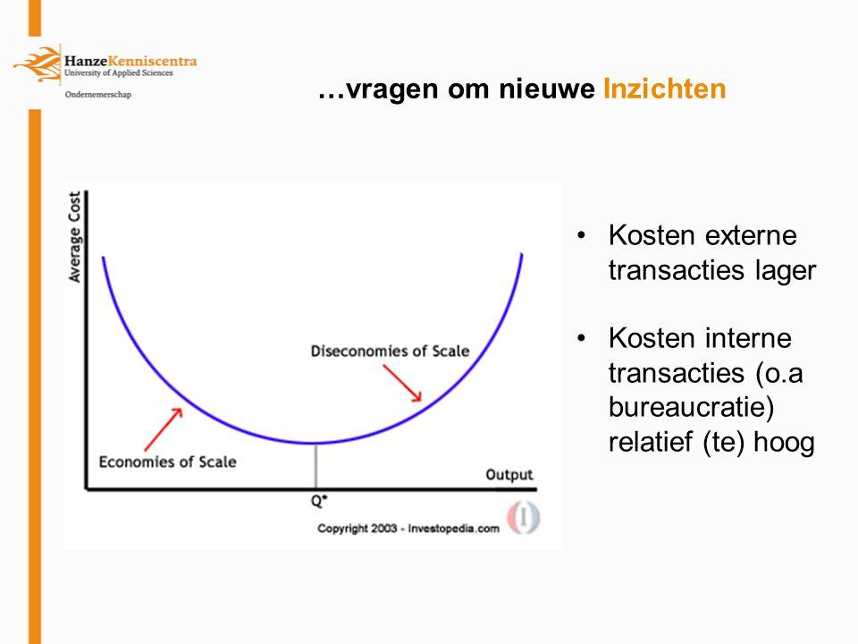•Kosten externe transacties lager •Kosten interne transacties (o.a bureaucratie) relatief (te) hoog …vragen om nieuwe Inzichten