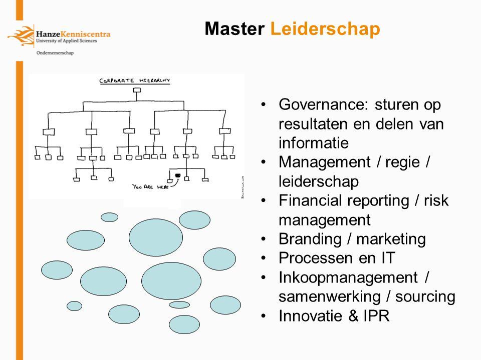 Ondernemende Netwerken Management –Planning –Control –Structuur en organisatie –Beheren, stabiliteit – de dingen goed doen –etc.