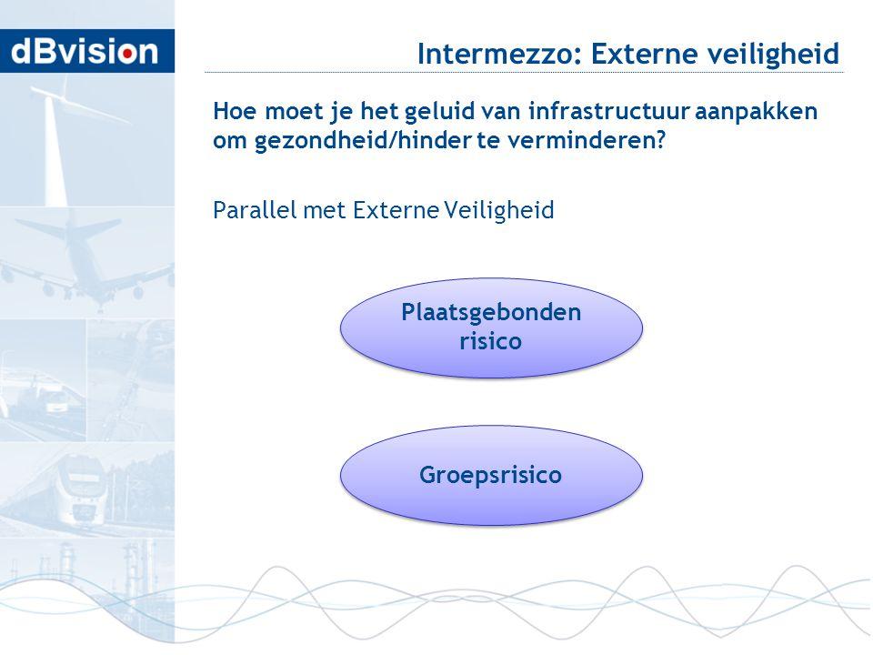 Intermezzo: Externe veiligheid Hoe moet je het geluid van infrastructuur aanpakken om gezondheid/hinder te verminderen? Parallel met Externe Veilighei