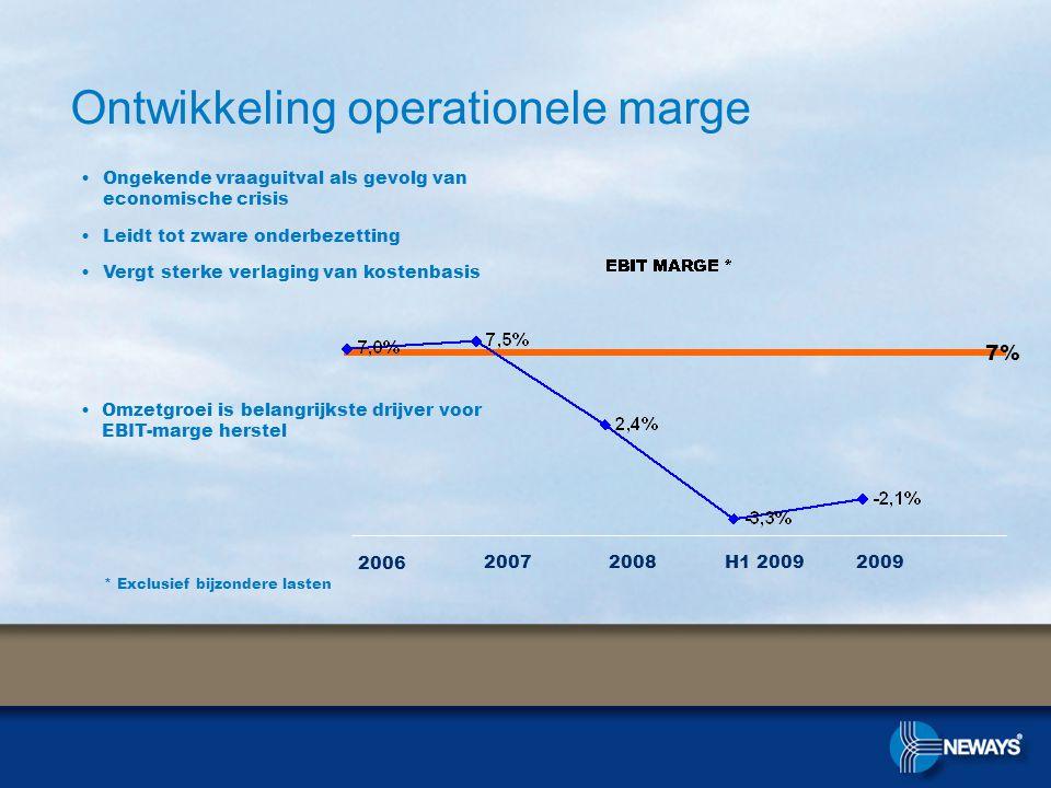 Ontwikkeling operationele marge •Ongekende vraaguitval als gevolg van economische crisis •Leidt tot zware onderbezetting •Vergt sterke verlaging van k