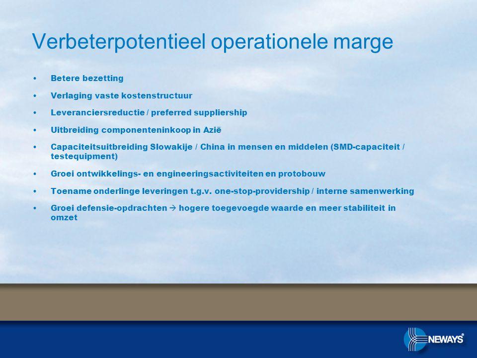 Verbeterpotentieel operationele marge •Betere bezetting •Verlaging vaste kostenstructuur •Leveranciersreductie / preferred suppliership •Uitbreiding c