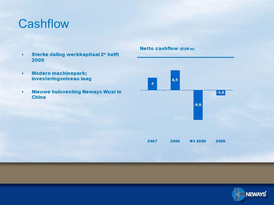 •Sterke daling werkkapitaal 2 e helft 2009 •Modern machinepark; investeringsniveau laag •Nieuwe huisvesting Neways Wuxi in China Cashflow Netto cashfl