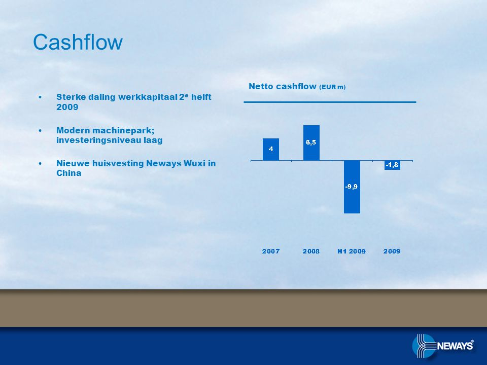 •Sterke daling werkkapitaal 2 e helft 2009 •Modern machinepark; investeringsniveau laag •Nieuwe huisvesting Neways Wuxi in China Cashflow Netto cashflow (EUR m)