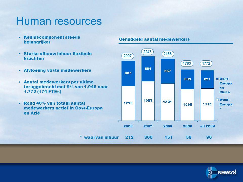 Human resources Gemiddeld aantal medewerkers •Kenniscomponent steeds belangrijker •Sterke afbouw inhuur flexibele krachten •Afvloeiïng vaste medewerke