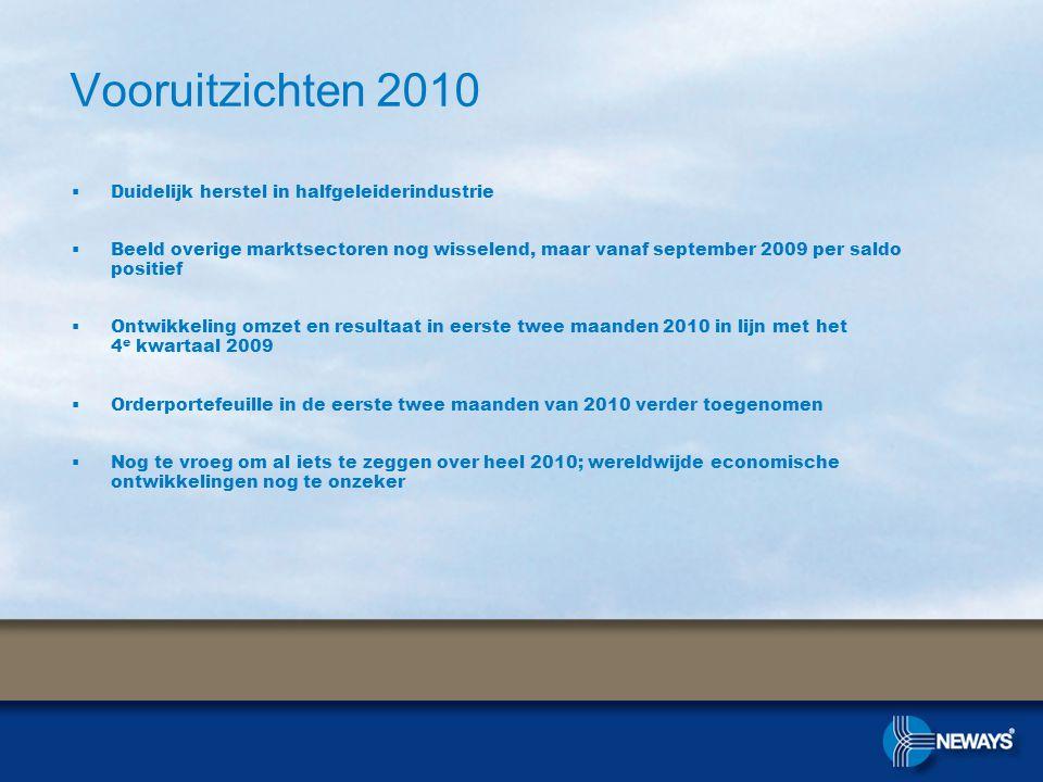 Vooruitzichten 2010  Duidelijk herstel in halfgeleiderindustrie  Beeld overige marktsectoren nog wisselend, maar vanaf september 2009 per saldo posi