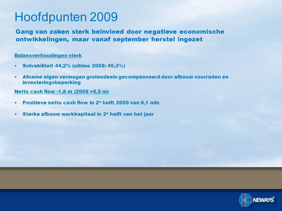 Balansverhoudingen sterk •Solvabiliteit 44,2% (ultimo 2008: 45,3%) •Afname eigen vermogen grotendeels gecompenseerd door afbouw voorraden en investeringsbeperking Netto cash flow -1,8 m (2008 +6,5 m) •Positieve netto cash flow in 2 e helft 2009 van 8,1 mln •Sterke afbouw werkkapitaal in 2 e helft van het jaar Hoofdpunten 2009 Gang van zaken sterk beïnvloed door negatieve economische ontwikkelingen, maar vanaf september herstel ingezet