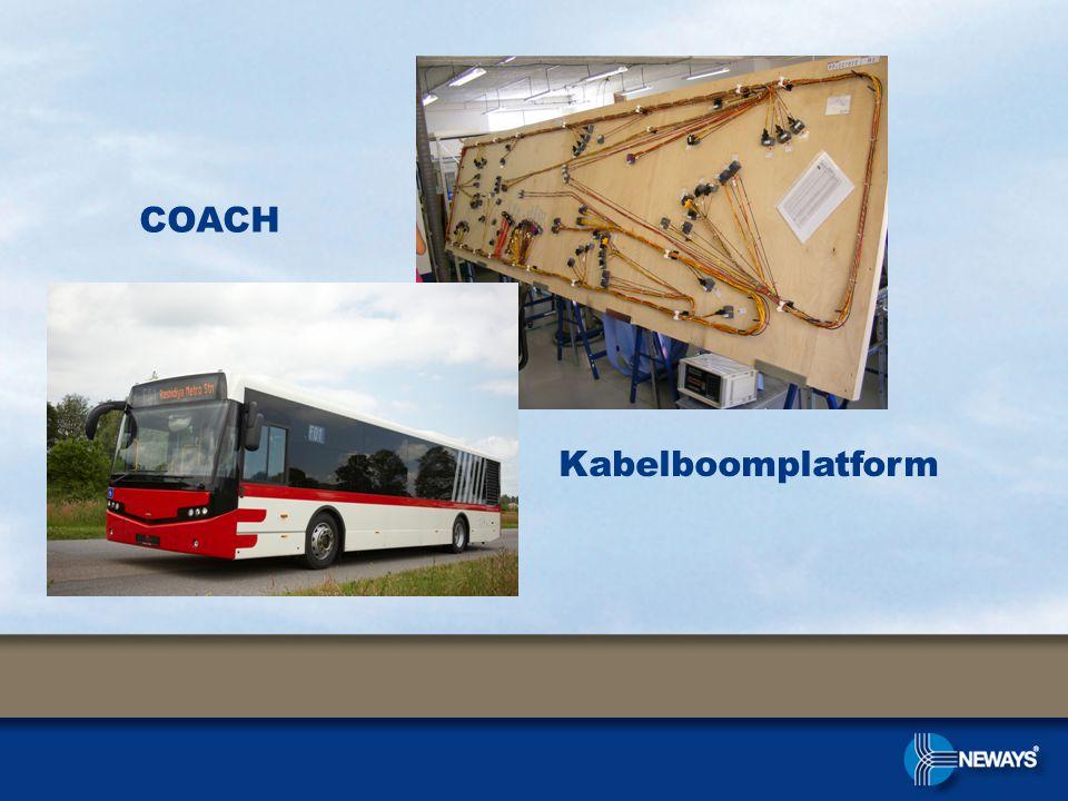 COACH Kabelboomplatform