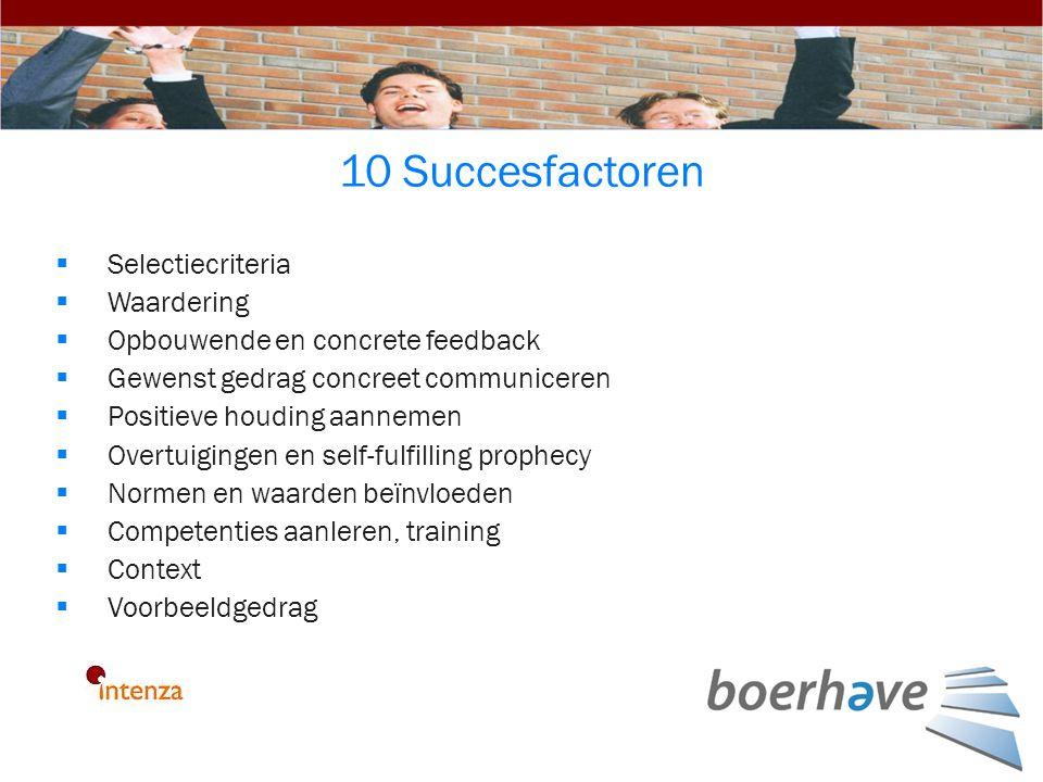 10 Succesfactoren  Selectiecriteria  Waardering  Opbouwende en concrete feedback  Gewenst gedrag concreet communiceren  Positieve houding aanneme