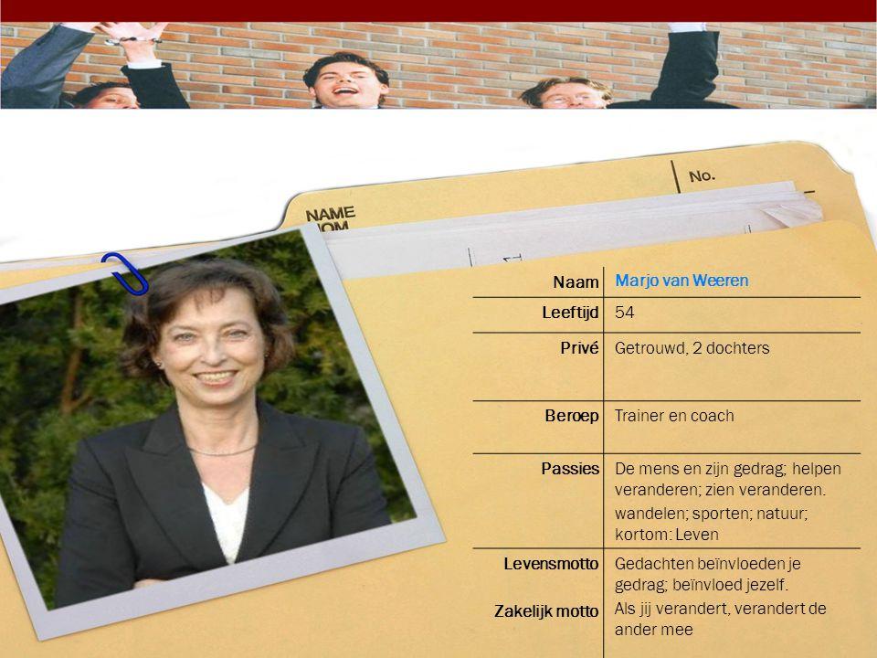 Organisatie Intenza FocusZakelijke en financiële dienstverlening in Nederland SamenstellingConsultants/directie coaches (5), trainers/coaches/assesore