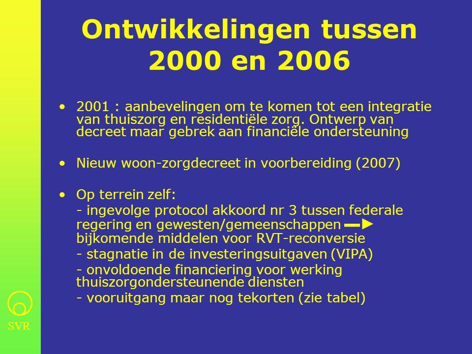SVR Ontwikkelingen tussen 2000 en 2006 •2001 : aanbevelingen om te komen tot een integratie van thuiszorg en residentiële zorg.