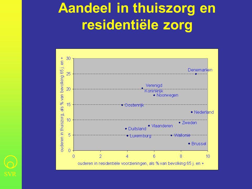 SVR Aandeel in thuiszorg en residentiële zorg