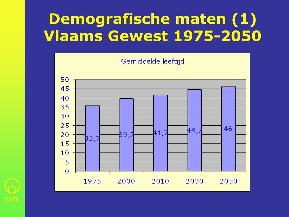 SVR Demografische maten (2) Vlaams Gewest 1975-2050