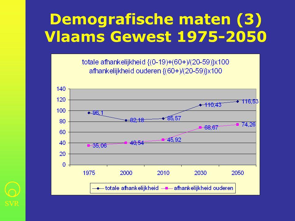 SVR Demografische maten (3) Vlaams Gewest 1975-2050