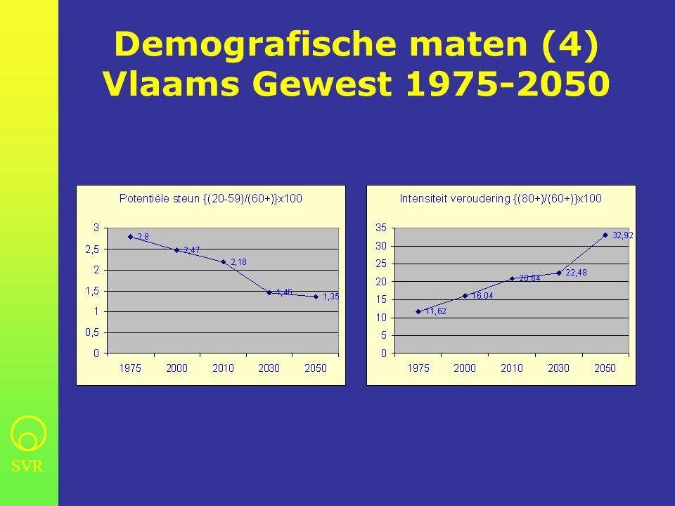 SVR •aanname = aandeel zorgbehoevende ouderen zal toenemen.