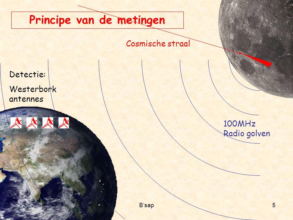 B'sap4 Groot Oppervlak Gebruik de Maan!! oppervlak = 2 10 7 km 2