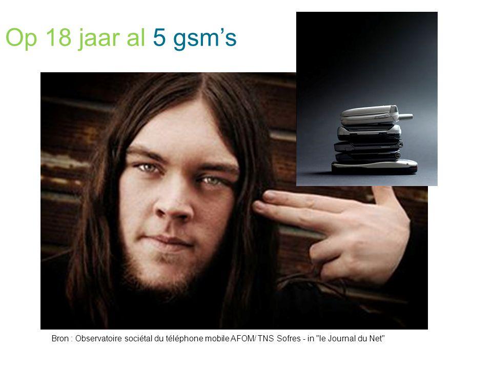Op 18 jaar al 5 gsm's Bron : Observatoire sociétal du téléphone mobile AFOM/ TNS Sofres - in le Journal du Net