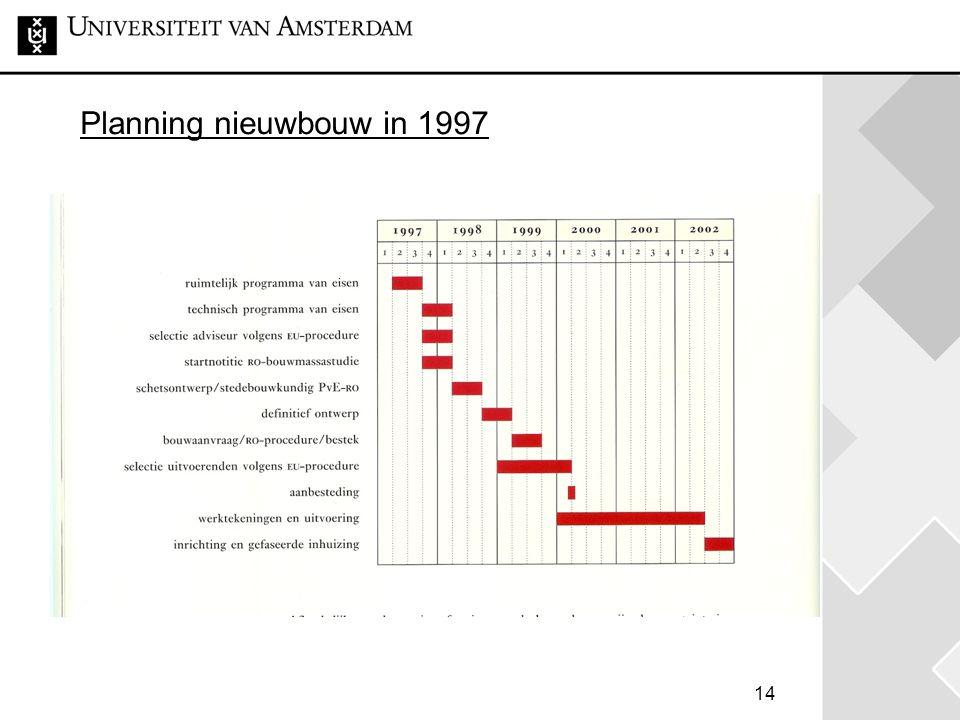 14 Planning nieuwbouw in 1997