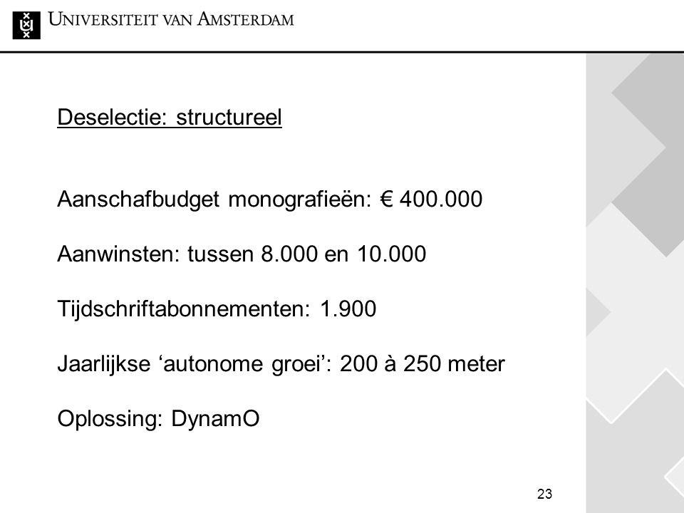 23 Deselectie: structureel Aanschafbudget monografieën: € 400.000 Aanwinsten: tussen 8.000 en 10.000 Tijdschriftabonnementen: 1.900 Jaarlijkse 'autono