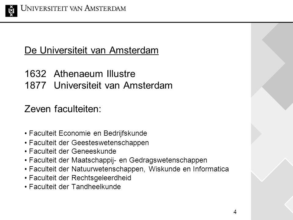 4 De Universiteit van Amsterdam 1632Athenaeum Illustre 1877Universiteit van Amsterdam Zeven faculteiten: • Faculteit Economie en Bedrijfskunde • Faculteit der Geesteswetenschappen • Faculteit der Geneeskunde • Faculteit der Maatschappij- en Gedragswetenschappen • Faculteit der Natuurwetenschappen, Wiskunde en Informatica • Faculteit der Rechtsgeleerdheid • Faculteit der Tandheelkunde