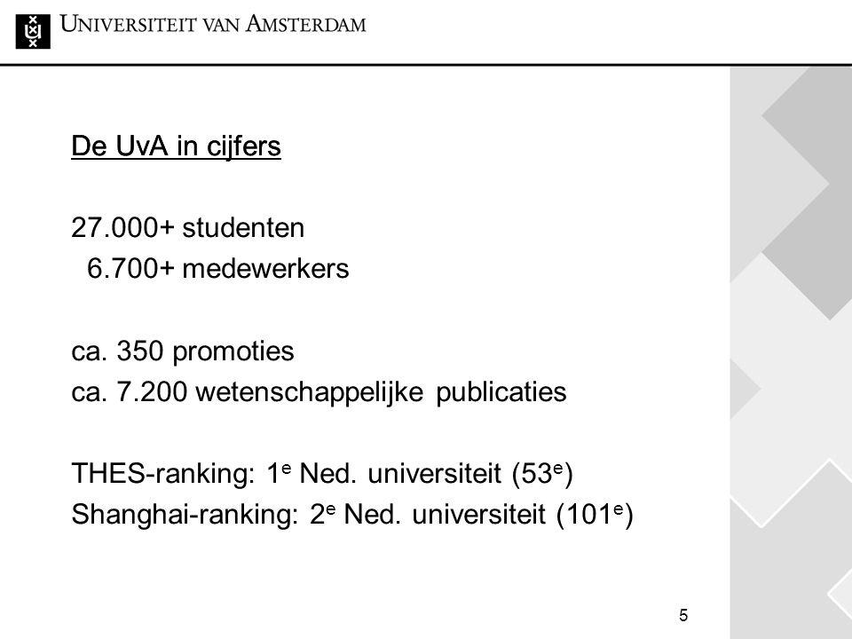 5 De UvA in cijfers 27.000+ studenten 6.700+ medewerkers ca. 350 promoties ca. 7.200 wetenschappelijke publicaties THES-ranking: 1 e Ned. universiteit