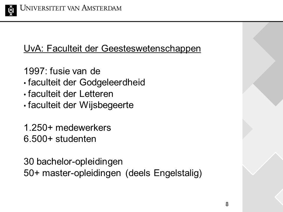 8 UvA: Faculteit der Geesteswetenschappen 1997: fusie van de • faculteit der Godgeleerdheid • faculteit der Letteren • faculteit der Wijsbegeerte 1.25
