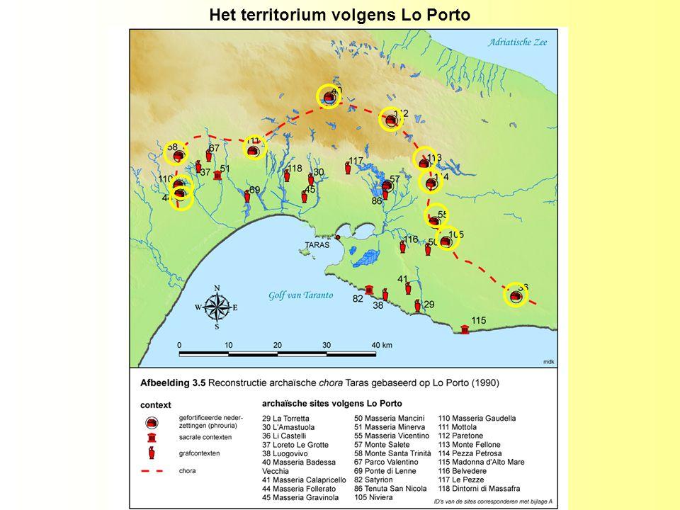 Het territorium volgens Lo Porto