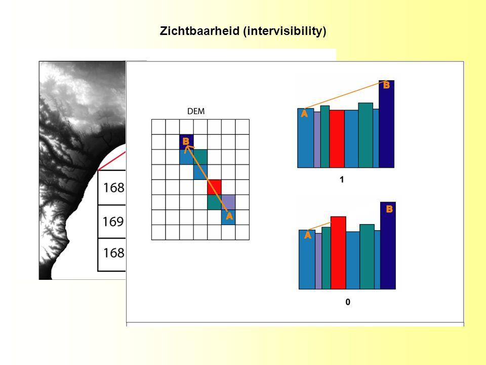 Zichtbaarheid (intervisibility)