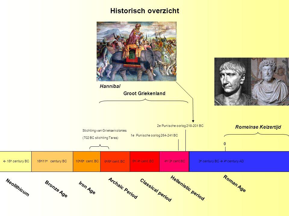 Neolithicum Iron Age Bronze Age Archaic Period Classical period Hellenistic period Roman Age 6 e /5 e cent. BC 2e Punische oorlog 218-201 BC 0 1e Puni