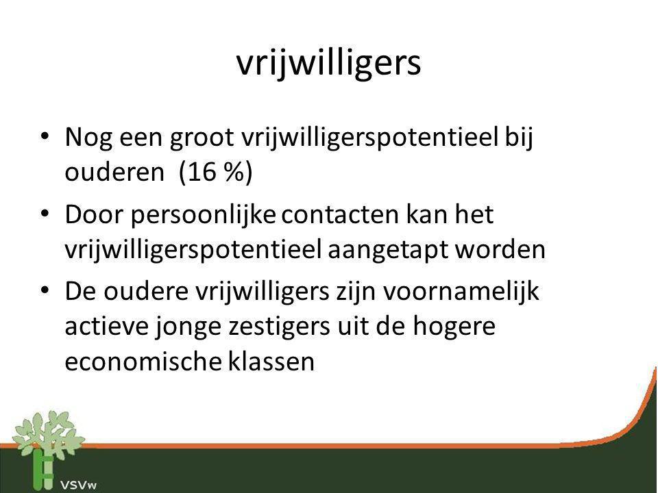 Sociaal onrecht • Situatie waarin men niet of te weinig toegang heeft tot diensten en systemen die ter beschikking staan van de burger • Afhankelijk van de studie geeft 6 tot 16 procent van de Vlaamse ouderen aan sociaal geïsoleerd te zijn